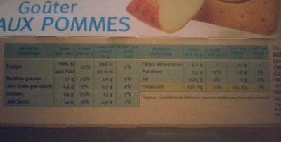 L'Expert diététique goûter 4S aux pommes - Informations nutritionnelles - fr