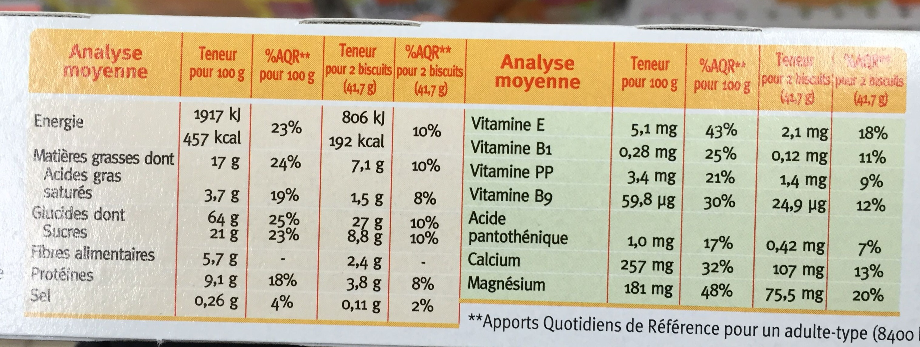 Goûter pépites de chocolat - Nutrition facts