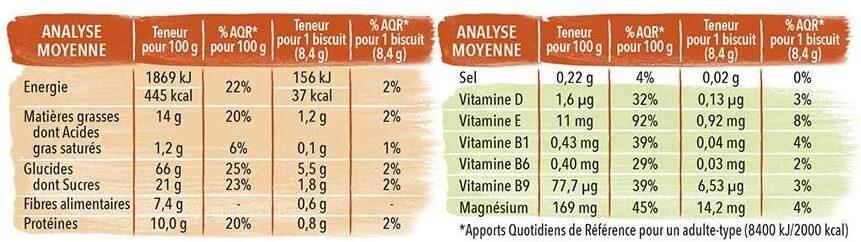 Biscuit complet au germe de blé - Informations nutritionnelles - fr