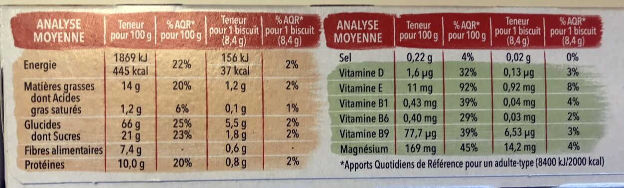Biscuit complet au germe de blé - Nutrition facts - fr