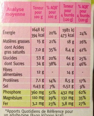 Fourré Pruneau Figue - Informations nutritionnelles
