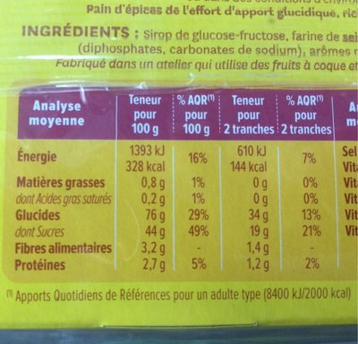 Pain d'épice multiparts - Nutrition facts