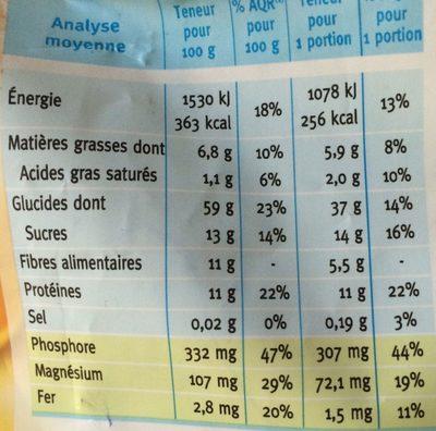 Muesli aux fruits - sans sucres ajoutés - Informations nutritionnelles - fr