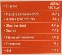 Croq' soja à la provençale - Informations nutritionnelles - fr