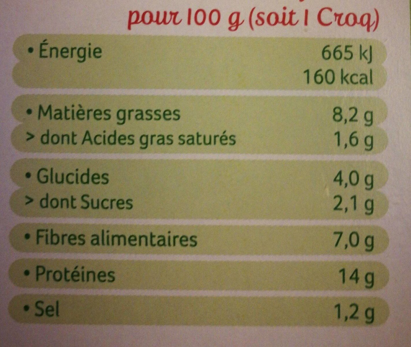 Croq soja provencal - Nutrition facts - fr