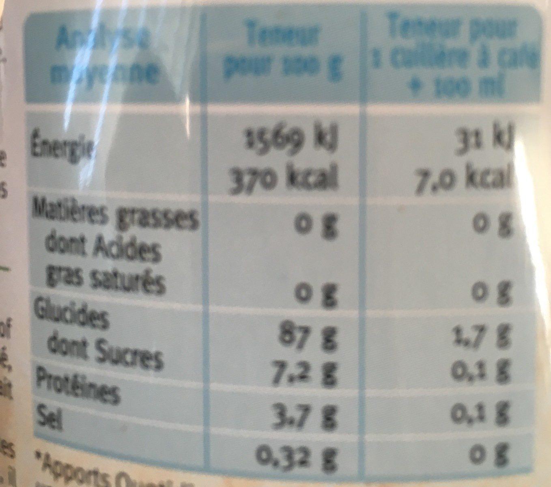 Cérécof - Informations nutritionnelles
