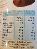 Cérécof - Voedingswaarden - fr