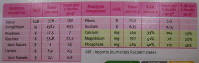 Biscotte Son de blé - Informations nutritionnelles
