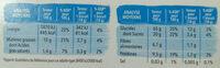 Goûter aux écorces  confites - Informations nutritionnelles