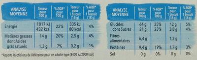 Goûter aux raisins - Nutrition facts