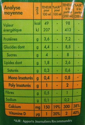 Soja Doux Saveur Noisette - Nutrition facts