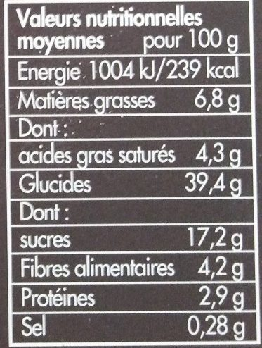 Tarte aux Framboises - Voedingswaarden