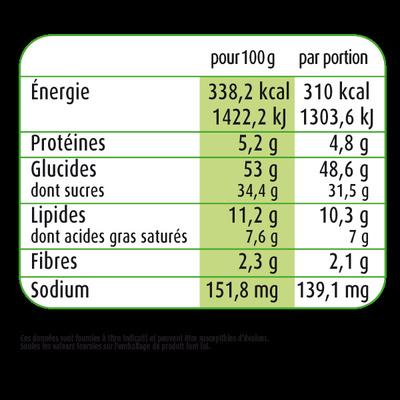 Marie tartecitron - Nutrition facts
