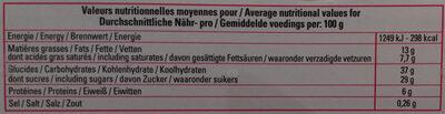 L intense chocolat - Informations nutritionnelles - fr
