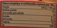 Pilchards à la tomate - Valori nutrizionali - fr
