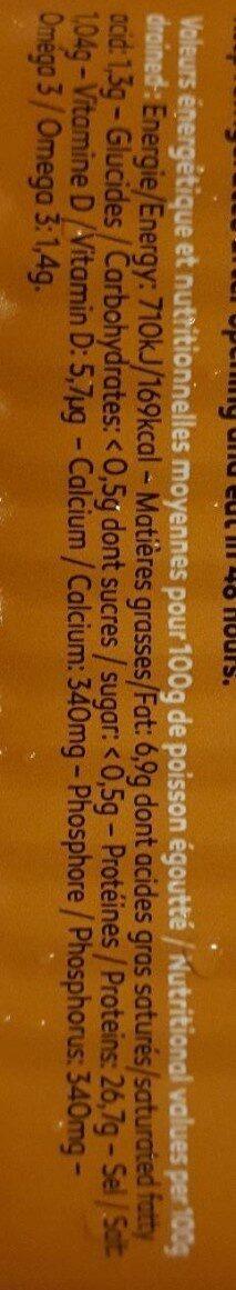 Filets de maqueteaux blancs - Informations nutritionnelles - fr