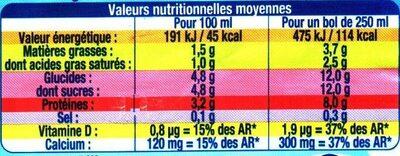 De bons matins ! Demi écrémé - Nutrition facts - fr
