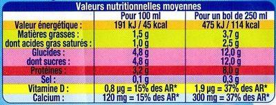 Lait Demi-écrémé avec Vitamine D - Informations nutritionnelles