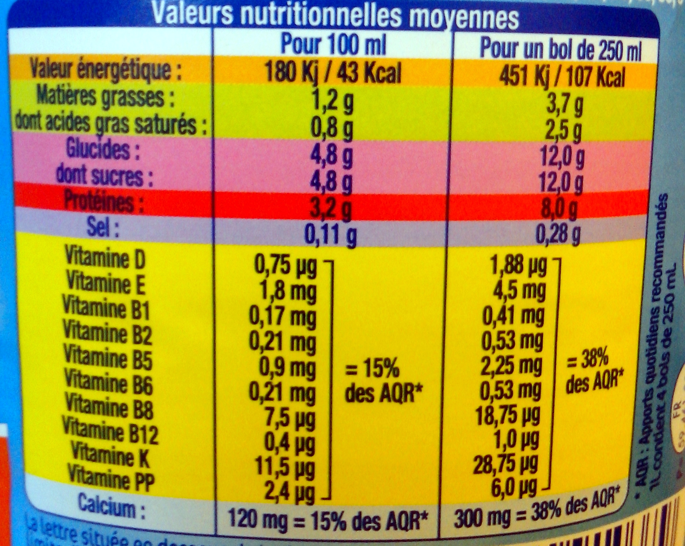 Bol de Vie (1,2 % MG) - Informations nutritionnelles - fr