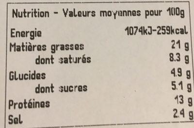Saucisse cocktail creole - Nutrition facts