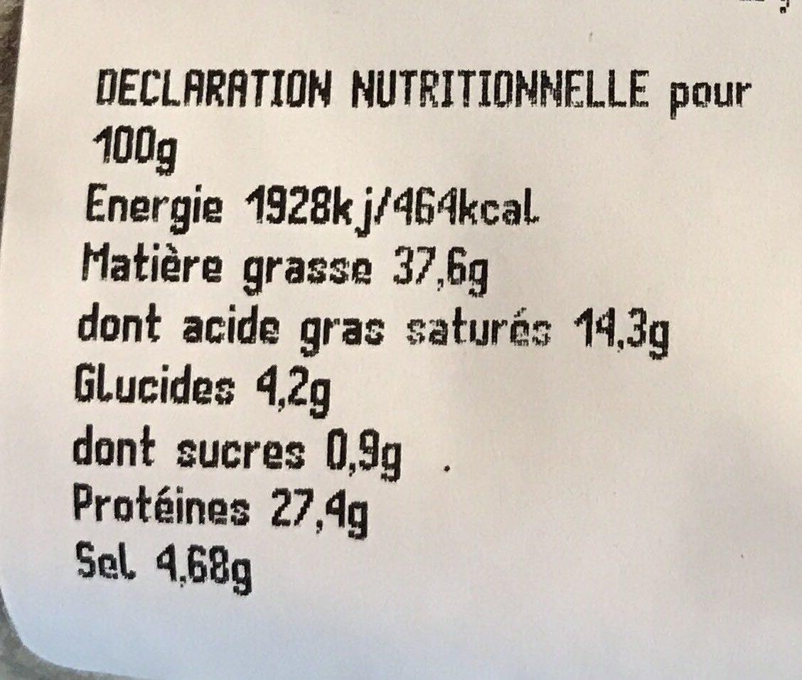 La Rosette Lyonnaise Pur Porc - Informations nutritionnelles