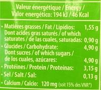 Lait Bio demi-écrémé - Nutrition facts