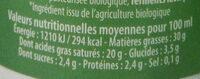 Crème Fleurette - Nutrition facts