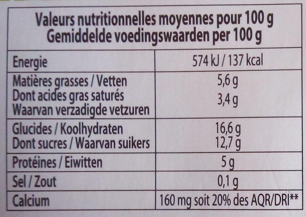 Semoule au Lait de Brebis - Informations nutritionnelles - fr