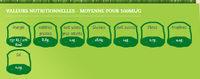 Dessert 100 % vegetal à l'amande - Voedingswaarden