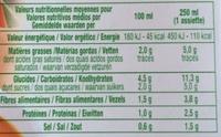 Velouté de légumes du Sud - Valori nutrizionali - fr