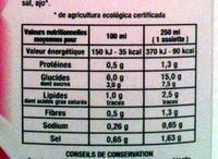 Velouté de Tomates - Informations nutritionnelles - fr