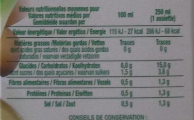 Mouline Poireau Et Pomme De Terre - Informations nutritionnelles