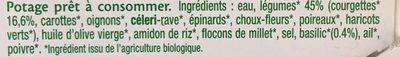 Velouté de courgettes et basilic - Ingrédients