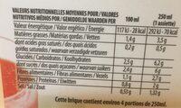 Gazpacho - Valori nutrizionali - fr