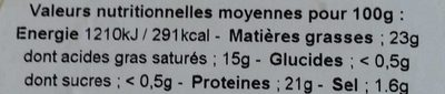 Petit camembert - Nutrition facts