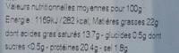 Camembert de Normandie au lait cru (22 % MG) - Nutrition facts