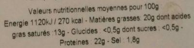 Camenbert de normandie - Nutrition facts