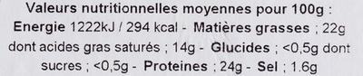 Petit Livarot AOP - Informations nutritionnelles - fr