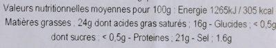 Petit Pont l'Evêque AOP (24% MG) - Voedingswaarden - fr