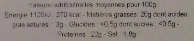 Camembert de Normandie - Nutrition facts - fr