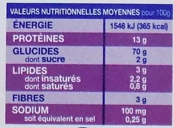 Les Crozets, Nature - Informations nutritionnelles