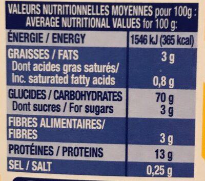 Les Crozets aux Chanterelles - Voedingswaarden - fr