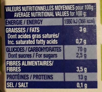 Les crozets - Informations nutritionnelles - fr