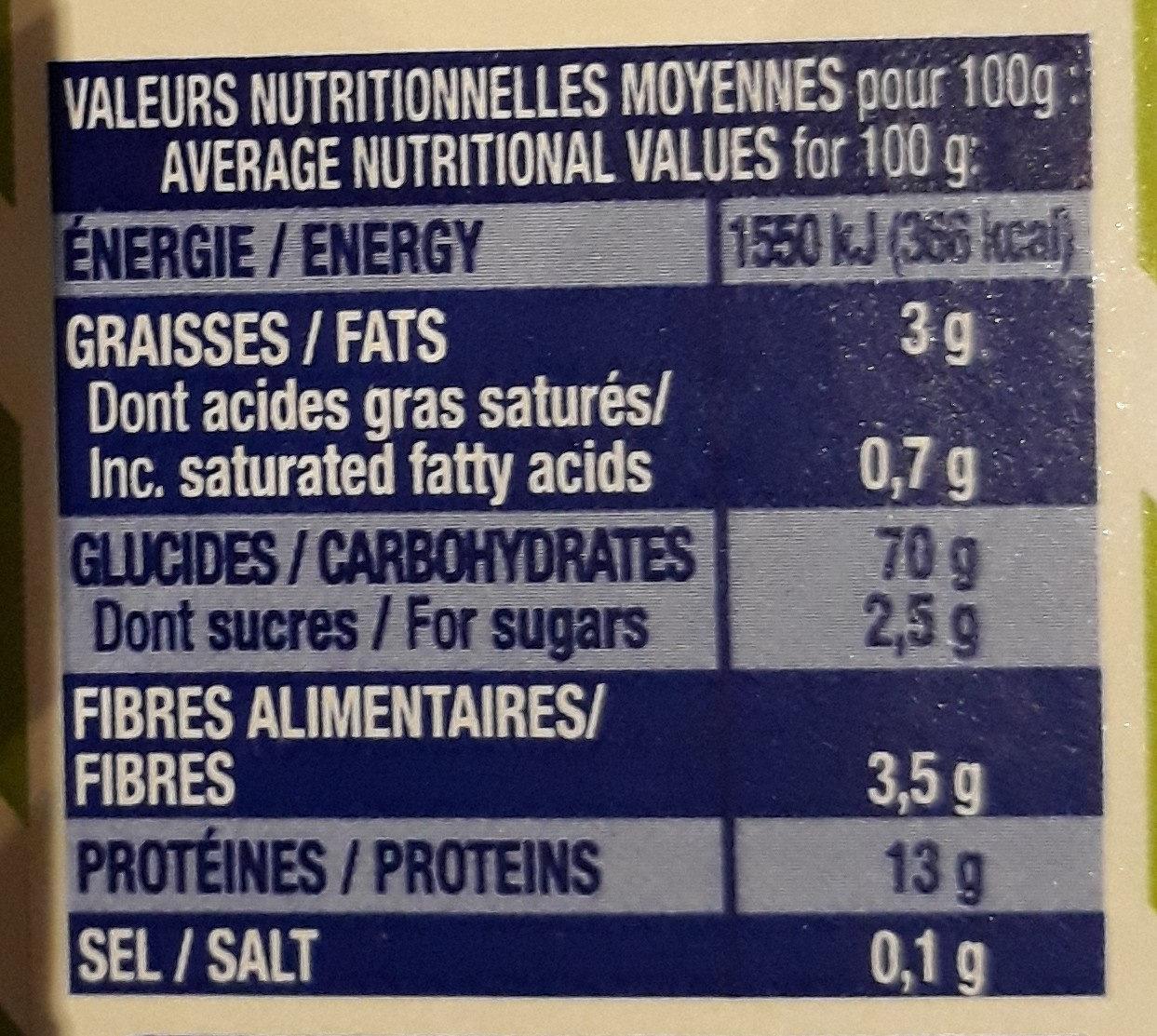 Les crozets - 栄養成分表 - fr