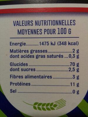 Bio Farfalle - Informations nutritionnelles
