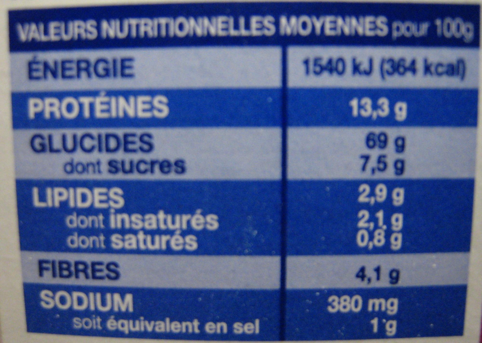 Les Crozets, Tomate / Piment d'Espelette - Nutrition facts - fr