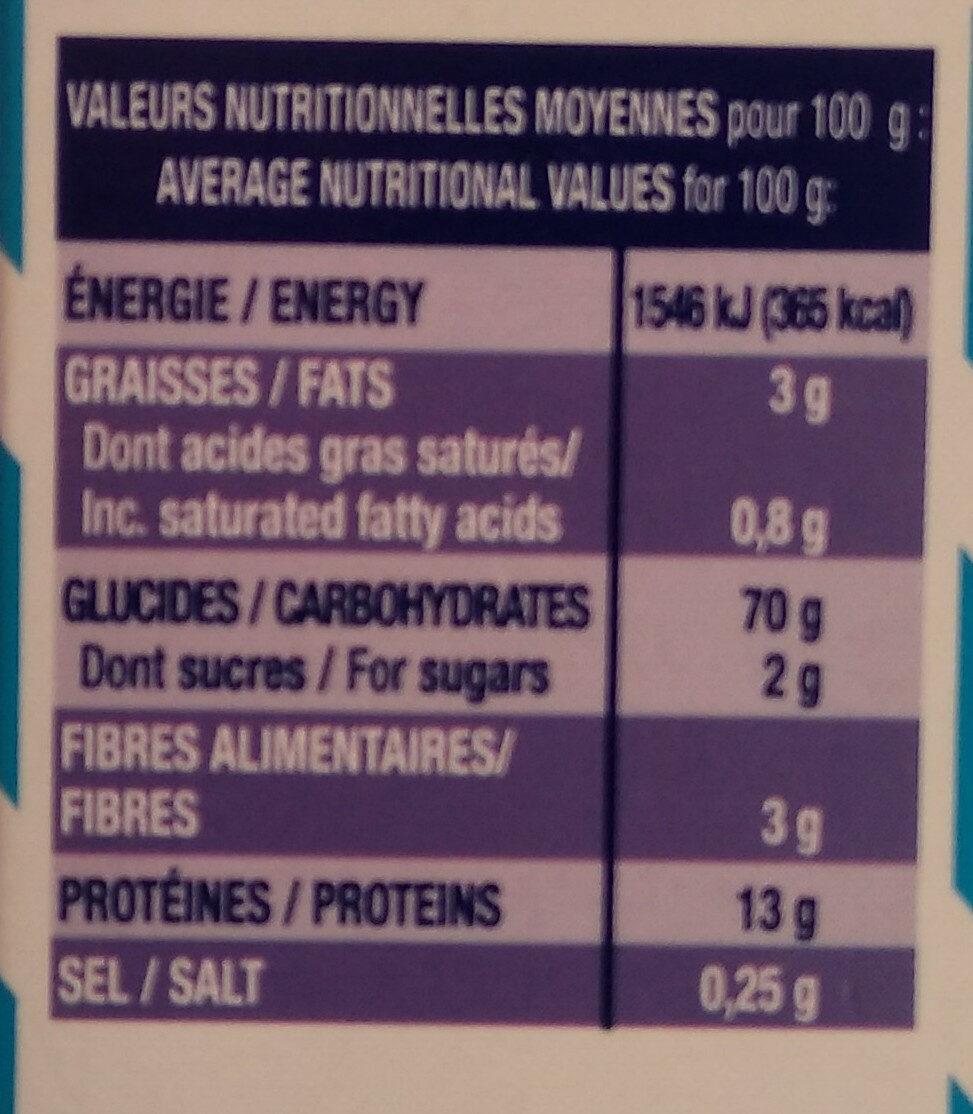 Crozets nature - Nutrition facts - fr