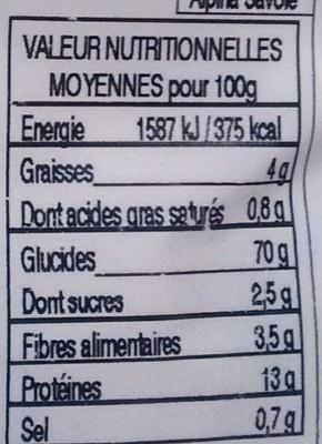 Taillerins aux noix - Informations nutritionnelles