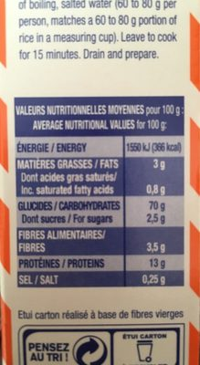 Crozets au sarrasin - Informations nutritionnelles