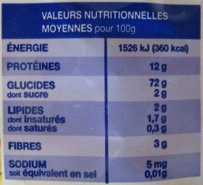 Les Nouilles Savoisiennes - Informations nutritionnelles